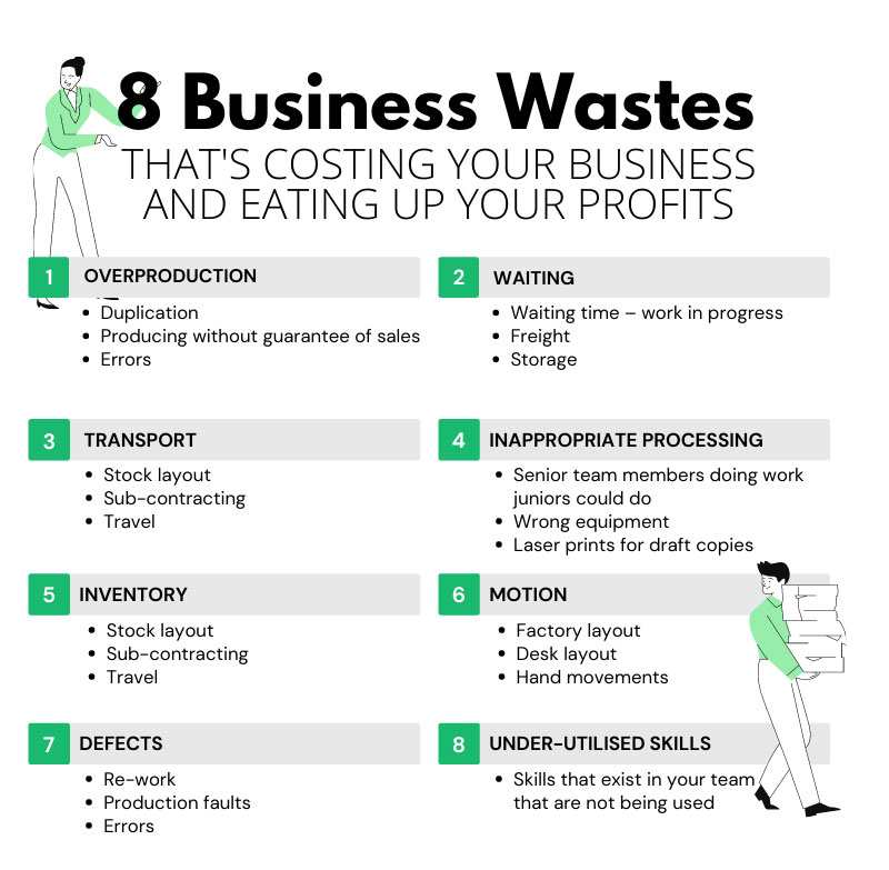 business waste graphics